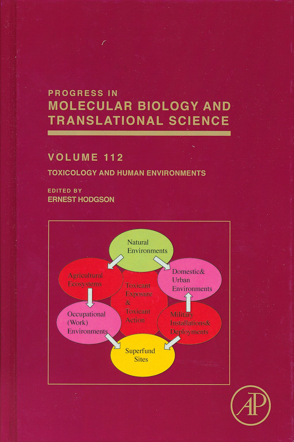 Portada del libro 9780124158139 Progress in Molecular Biology and Translational Science, Vol. 112: Toxicology and Human Environments
