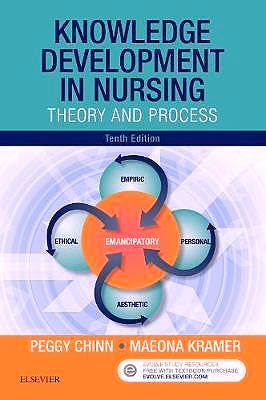 Portada del libro 9780323530613 Knowledge Development in Nursing. Theory and Process
