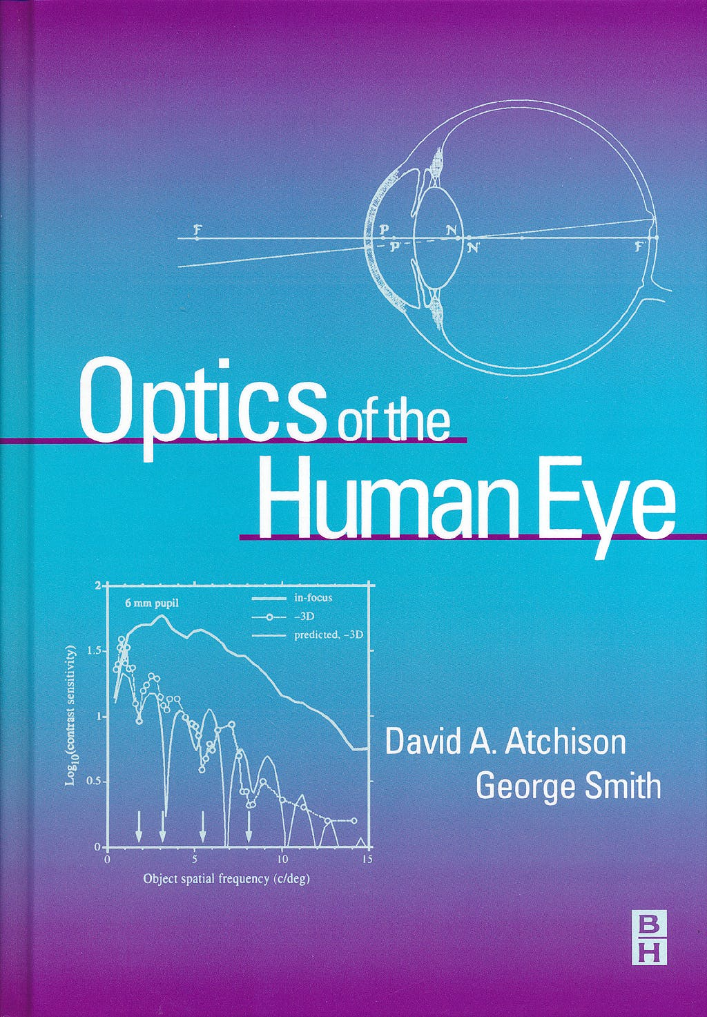 Portada del libro 9780750637756 Optics of the Human Eye