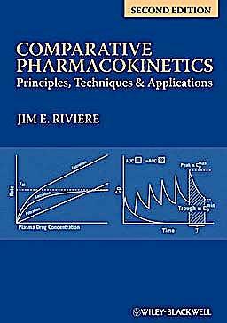 Portada del libro 9780813829937 Comparative Pharmacokinetics: Principles, Techniques and Applications