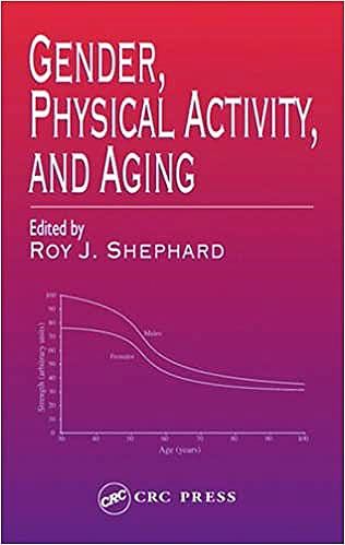 Portada del libro 9780849310270 Gender Physical Activity and Aging