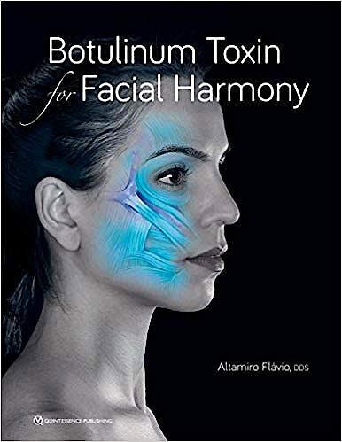 Portada del libro 9780867157871 Botulinum Toxin for Facial Harmony