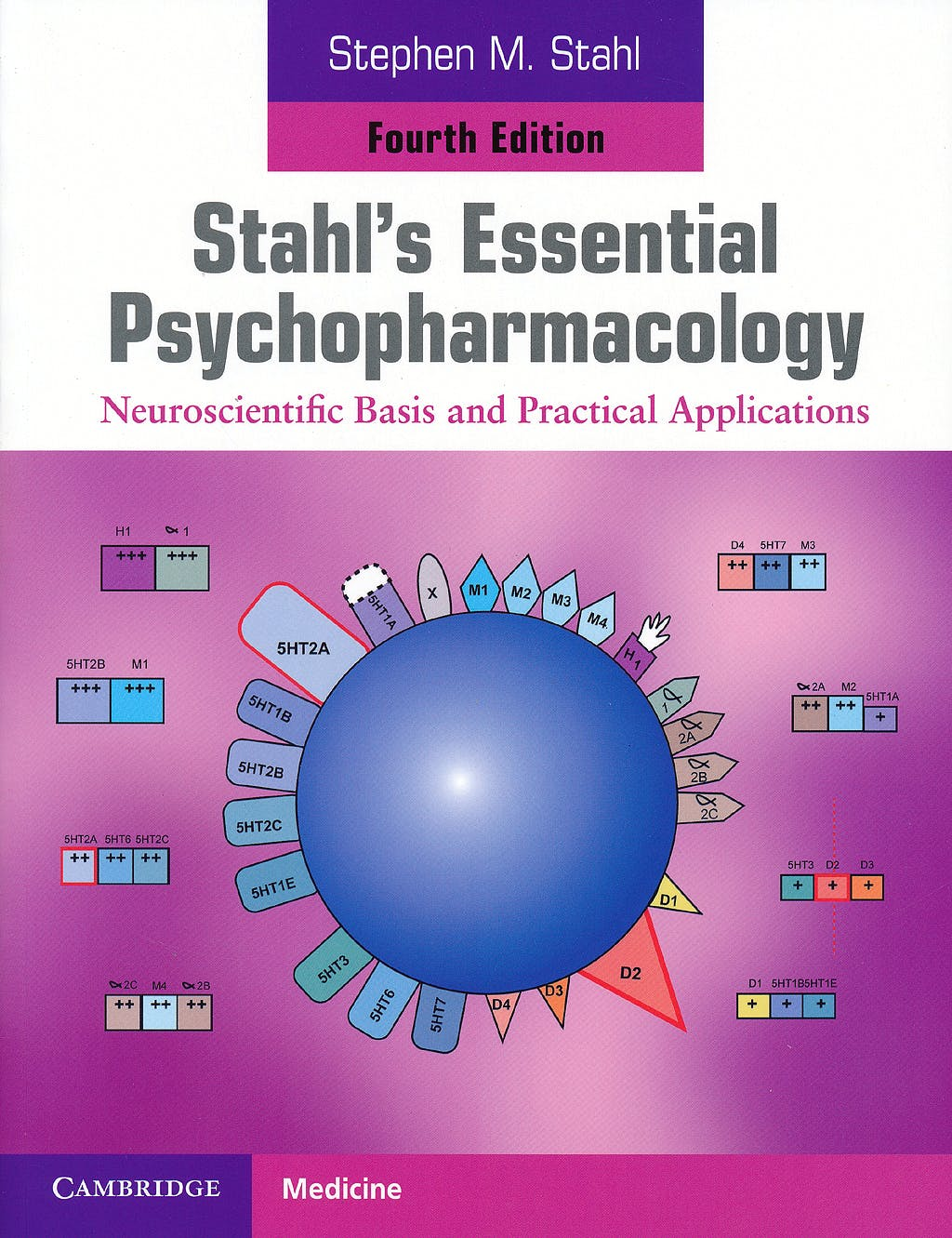 Portada del libro 9781107025981 Stahl's Essential Psychopharmacology. Neuroscientific Basis and Practical Applications (Hardback)