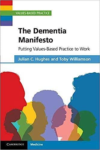 Portada del libro 9781107535992 The Dementia Manifesto. Putting Values-Based Practice to Work