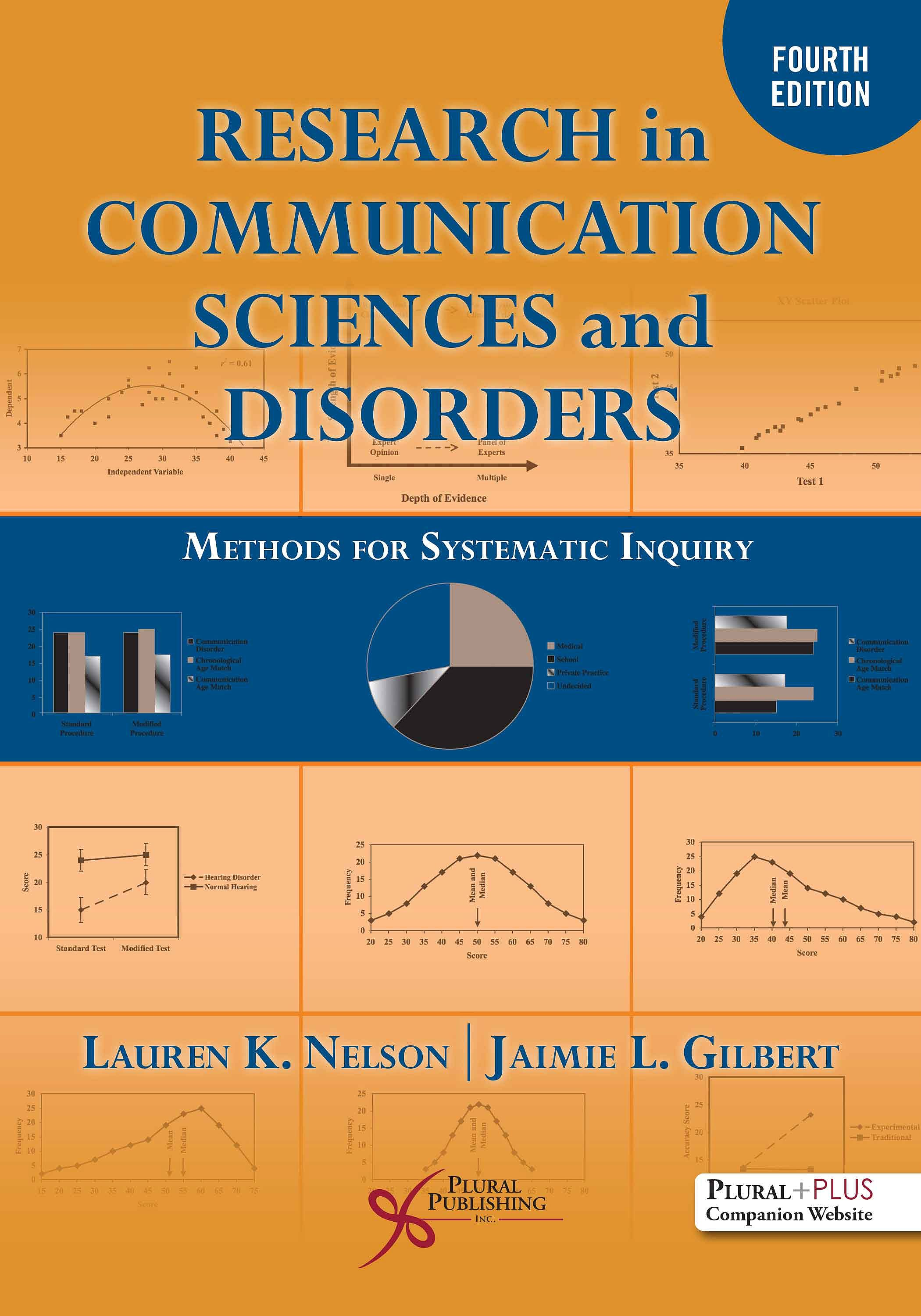 Portada del libro 9781635502053 Research in Communication Sciences and Disorders. Methods for Systematic Inquiry