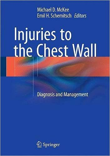 Portada del libro 9783319186238 Injuries to the Chest Wall. Diagnosis and Management (Hardcover)