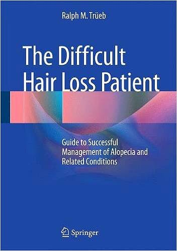 Portada del libro 9783319197005 The Difficult Hair Loss Patient. Guide to Successful Management of Alopecia and Related Conditions