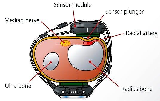 Reloj para la Medición de la Tensión Arterial  Ambulatoria 24hs. por Tonometría Modelo Bpro