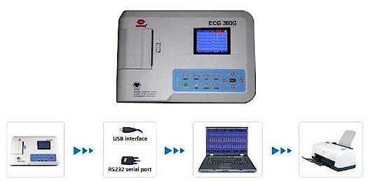 Electrocardiógrafo de 3 Canales Contec ECG300G Digital, con Impresora
