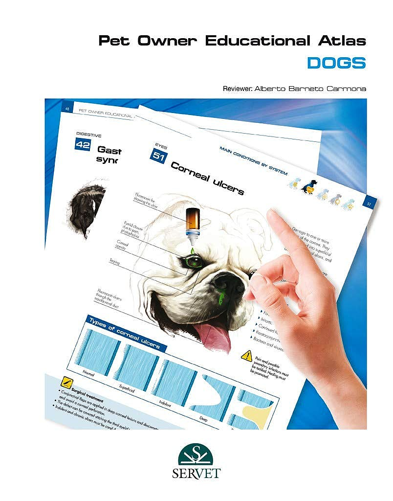 Portada del libro 9788494277535 Pet Owner Educational Atlas. Dogs