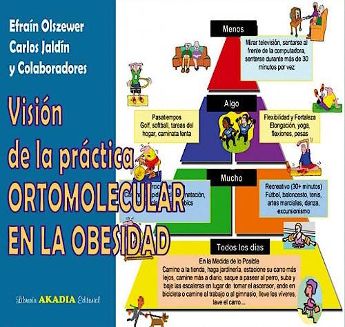 Portada del libro 9789875701847 Visión de la Práctica Ortomolecular en la Obesidad